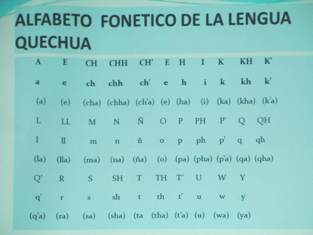 Quechua Language Words Rains, Mines and Quech...