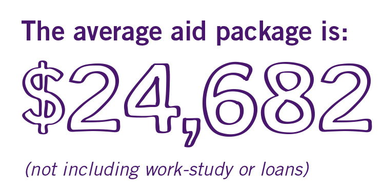 The average financial aid package is $24,682 (not including work-study or loans).