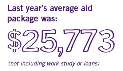 The average financial aid package is $25,773 (not including work-study or loans).